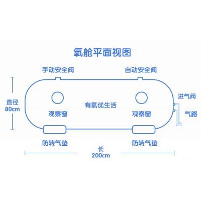 OEM定制高压氧舱-家用高压氧舱-微压氧舱-便携式氧舱